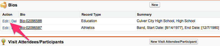 The Edit button in the Action column of the Bios section of a Prospect record