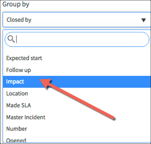 Configuration tab with Group By drop down menu open and Impact option highlighted