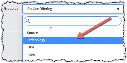 A screenshot showing the dropdown menu under Group By with Technology selected
