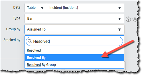 A screenshot showing the Group By filter expanded with Resolved By selected in the list