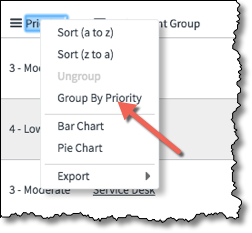 Incident list with the Priority field heading's context-sensitive menu displayed and Group By Priority option highlighted.