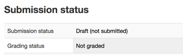 Submission status showing Draft (not submitted)
