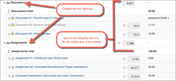 Gradebook using solely natural weighting; optional categories highlighted; Weights and columns highlighted to point to checkboxes