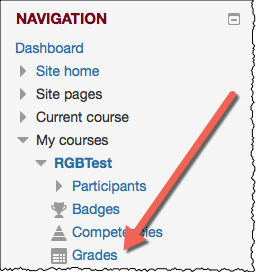 navigation block with arrow pointing towards Grades option under My courses > [course name]