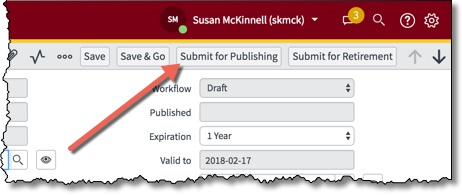 Draft article with arrow pointing to Submit for Publishing button.