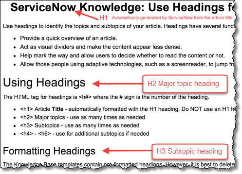 Sample of published ServiceNow knowledge article with arrows pointing to and labeling the H1, H2, and H3 text.