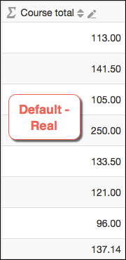Course total column using the default setting of points only.