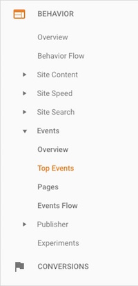 the navigation available in google analytics with Top Events highlighted in the Events category.