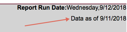 the report run date and data as of dates for a training history report.