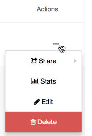 the options in the actions menu: Share, stats, edit, delete