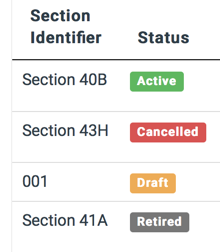 four sections listed showing the four statuses for a section: active, cancelled, draft, retired.