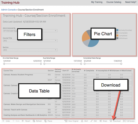 a tableau report showing the different areas. Filters, Pie chart, data table. and the download option highlighted at the bottom of the page.