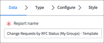Open Change request title field being changed