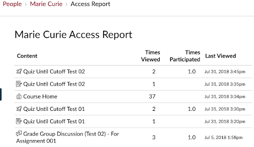 Canvas Student Access Report; lists Content, Times Viewed, Times Participated, and Last Viewed