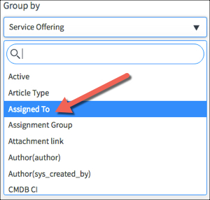 Kingston Reports Configuration tab with the Group By drop down menu open and Assigned To option highlighted