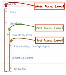 levels of the menu