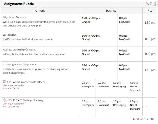 Freeform rubric with ranges