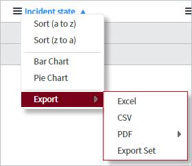 The Cascading menu with Export highlighted and export options showing in a secondary menu