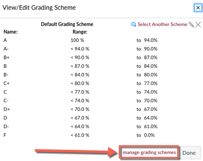 """View/Edit Grading Scheme window displaying the default grading scheme; """"manage grading schemes"""" link highlighted"""