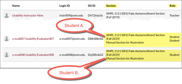"People page in Canvas with two student records highlighted. One student record shows the label of ""Student"" two times in the Role column of the page. The other student record shows the ""Student"" label only 1 time in the Tole column."