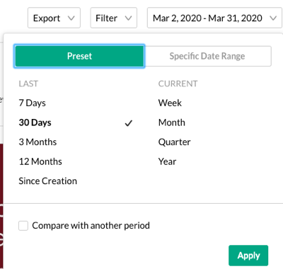 Date range selected with menu options. Preset open: Last: 7 days, 30 days (default) 3 months, 12 months, since creation. Current: week, month, quarter, year. Tab for specific date range.