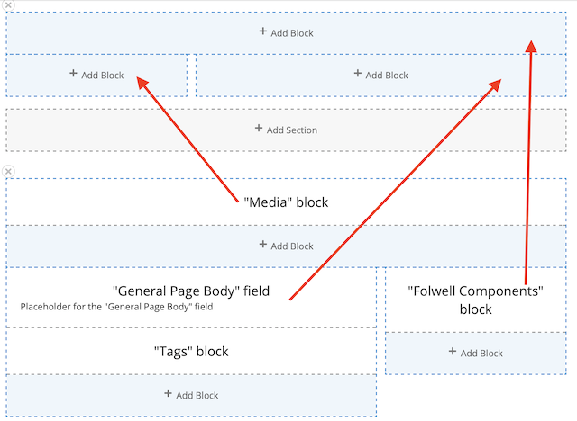 layout builder interface with arrows indicating where the blocks will move to.