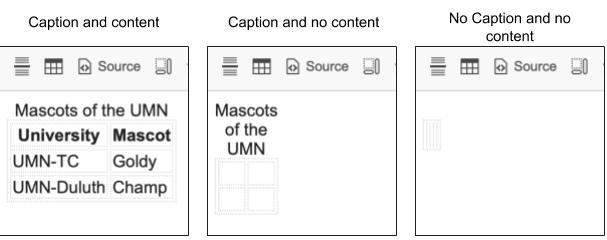 the edit window with three tables: a table with a caption and content in the cells, a table with a caption but no content in the cells, and a table with no caption and no content in the cells.
