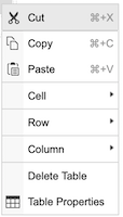 the table contextual menu showing options for: cut, copy, paste, cell, row, column, delete table, and table properties. Cell, Row, and Column have submenus.